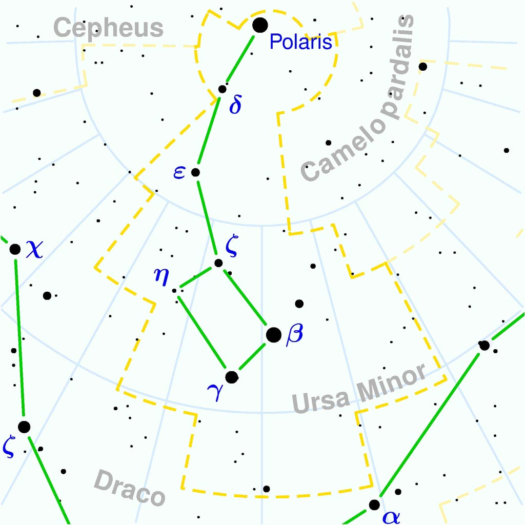 This is a celestial map of the constellation Ursa Minor, the Little Bear or Small Dipper. The yellow dashed lines are constellation boundaries, the red dashed line is the ecliptic, and the shades of blue show Milky Way areas of different brightness. The map contains all Messier objects; Cepheus, Polaris, Camelo paradalis, and Draco