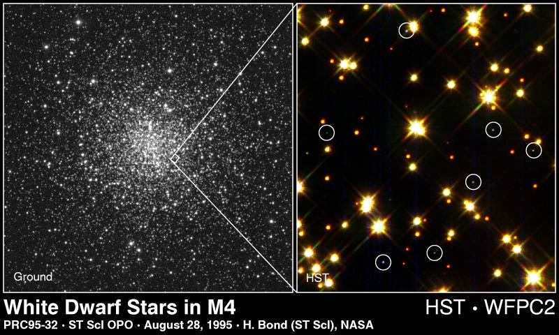 Optical Image (left) and a portion of the Hubble Space Telescope observation (right) of the globular cluster M4. The white dwarfs are circled in the HST image.