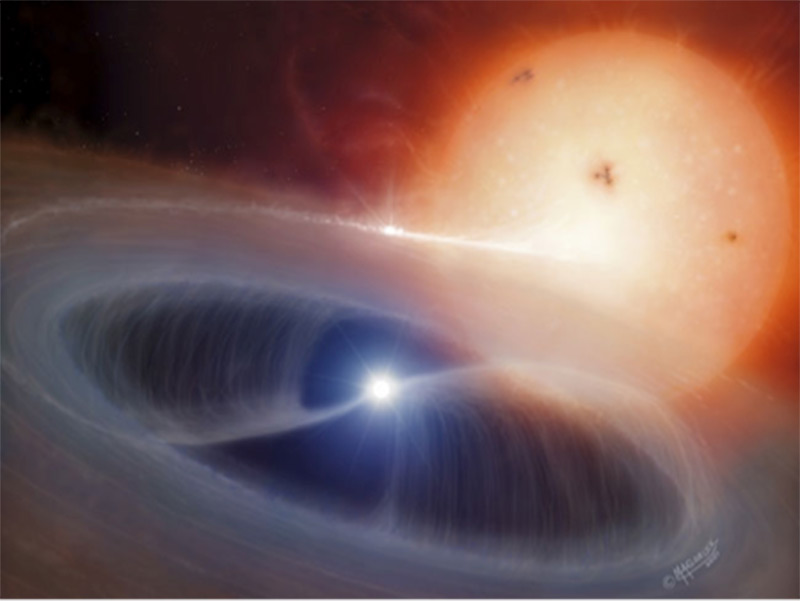 Image of White Dwarf surrounded by its accretion disk. The star being cannibalized is in the upper right. Note the differences between the White Dwarf's and the star's color and size.