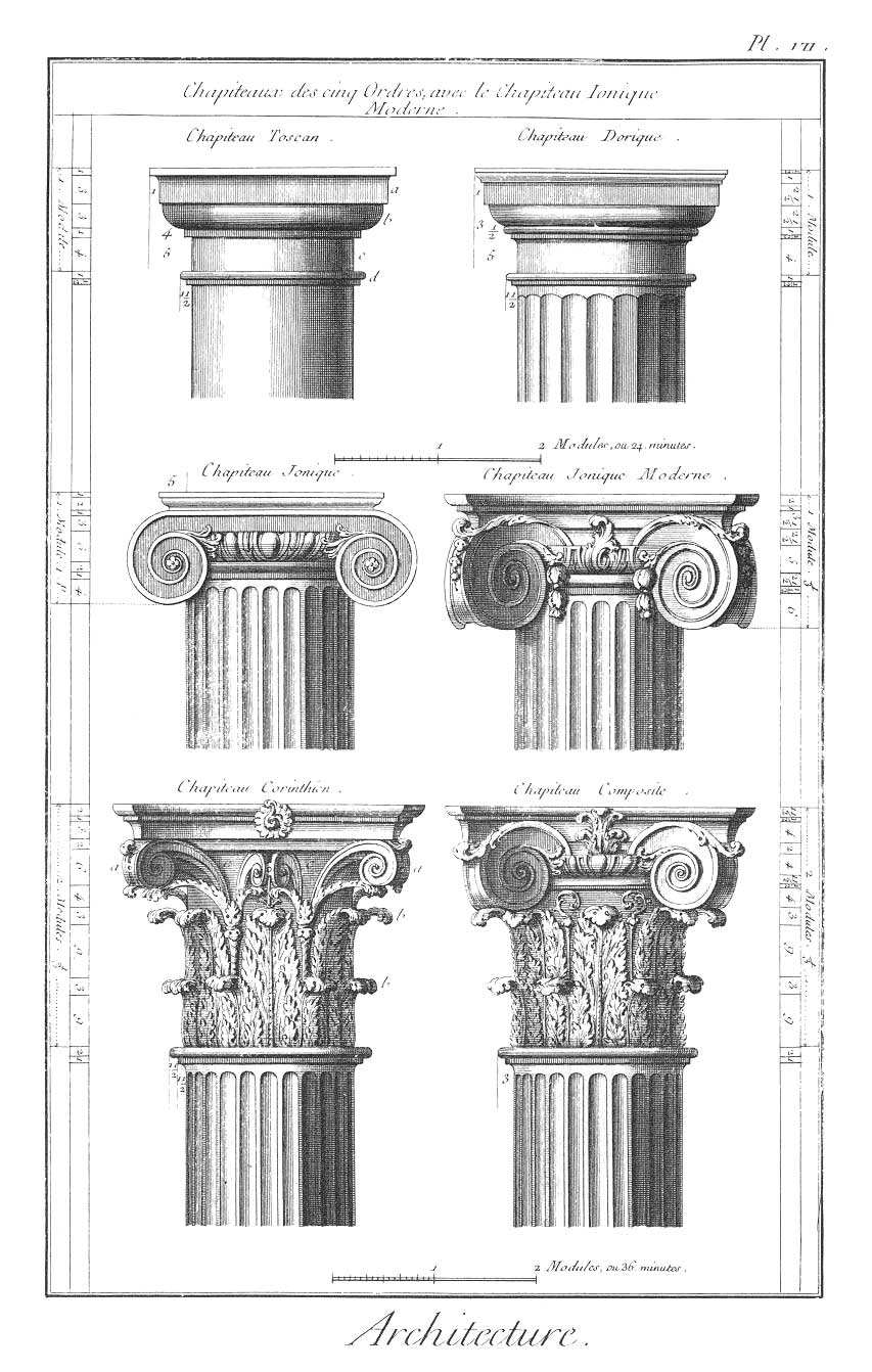 From top to bottom: Doric and Tuscan, Ionic and Roman Ionic (scrolls on all four corners), Corinthian and Composite.