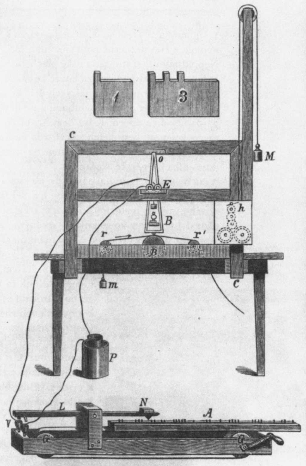 Drawing of plans for the Samuel Morse telegraph