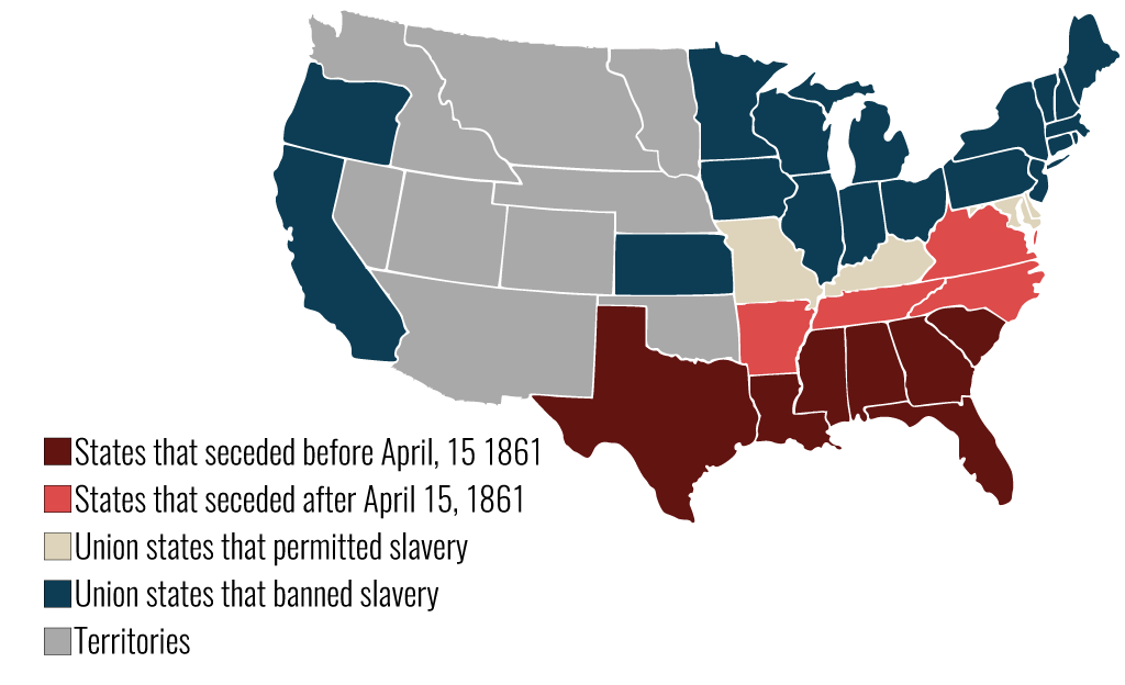 Map of the US showing the status of the states in 1861: states that seceded before April 15, 1861, states that seceded after April 15, 186, Union states that permitted slavery, and Union states that banned slavery, as well as territories.