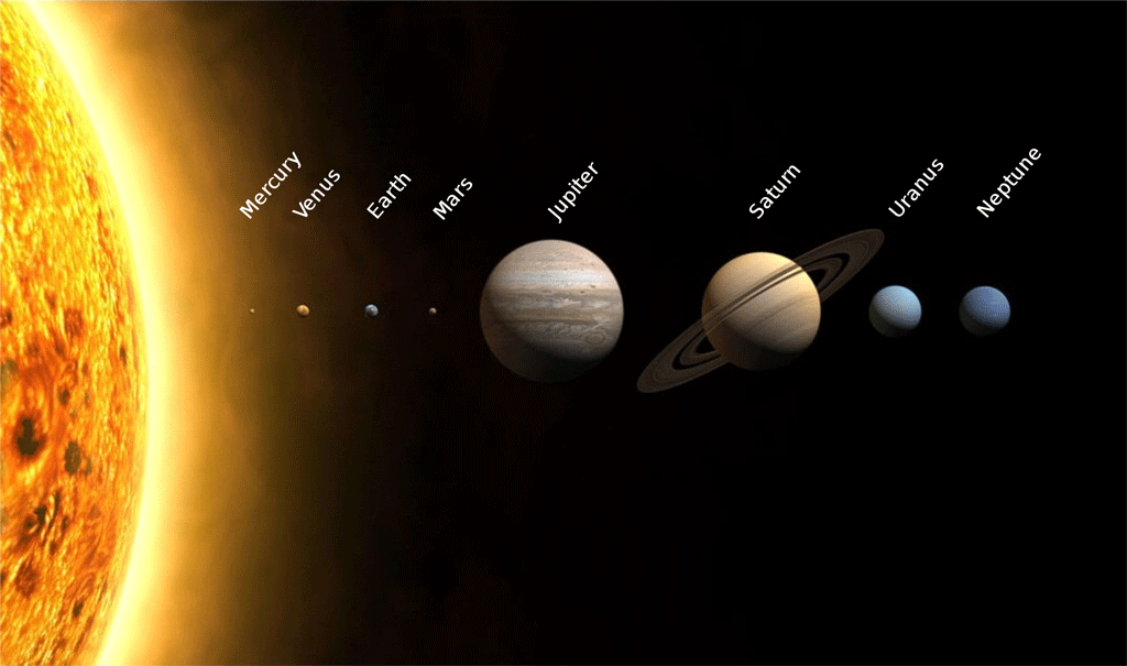 The eight planets in our solar system are shown, in order from the sun, to compare sizes.
