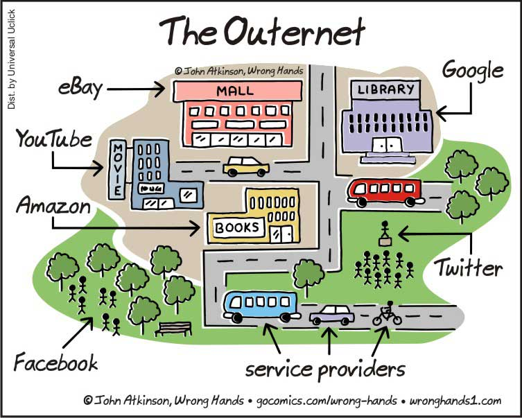 A conceptual illustration of the Outernet. Concept described in text.